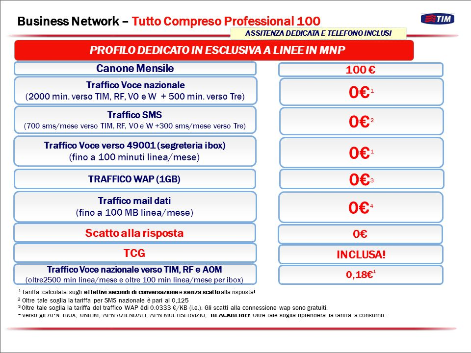 0€1 0€2 0€1 0€3 0€4 Business Network – Tutto Compreso Professional 100
