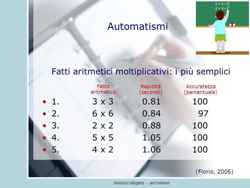 Automatismi Fatti aritmetici moltiplicativi: i più semplici