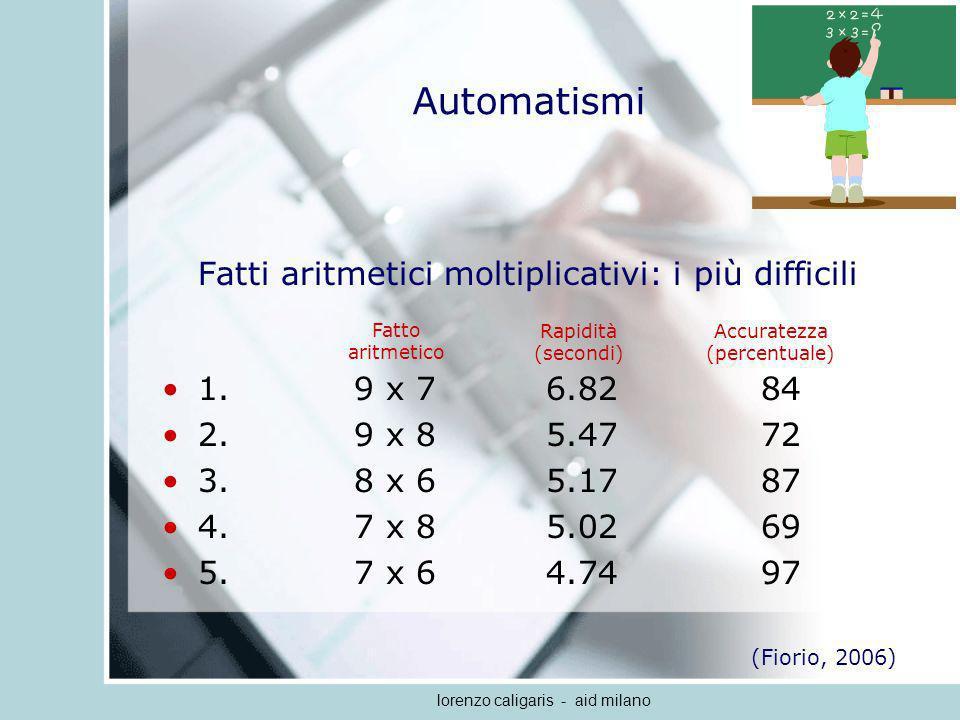 Automatismi Fatti aritmetici moltiplicativi: i più difficili