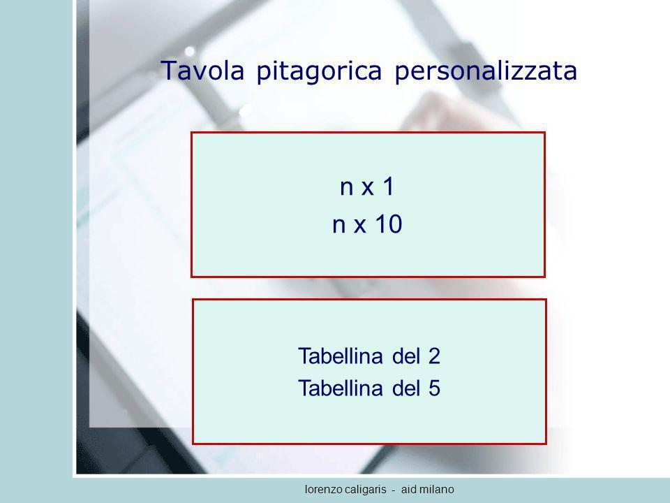 Tavola pitagorica personalizzata