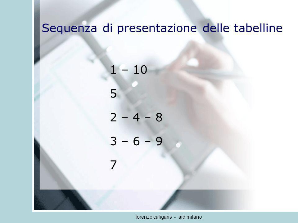 Sequenza di presentazione delle tabelline