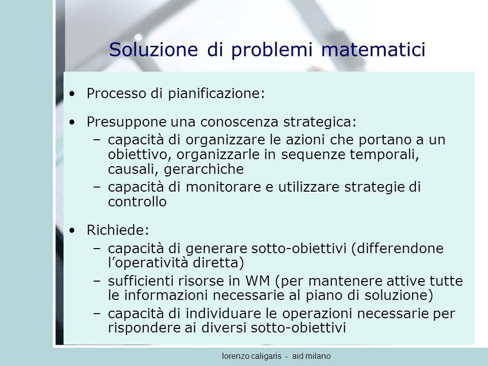 Soluzione di problemi matematici