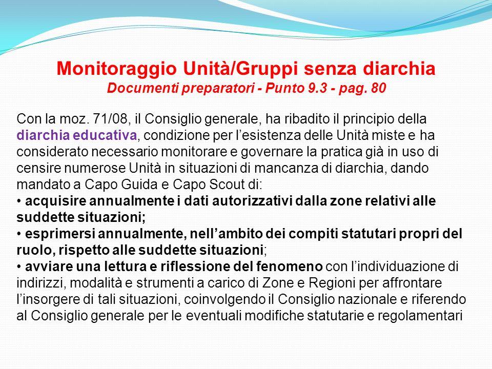 Monitoraggio Unità/Gruppi senza diarchia