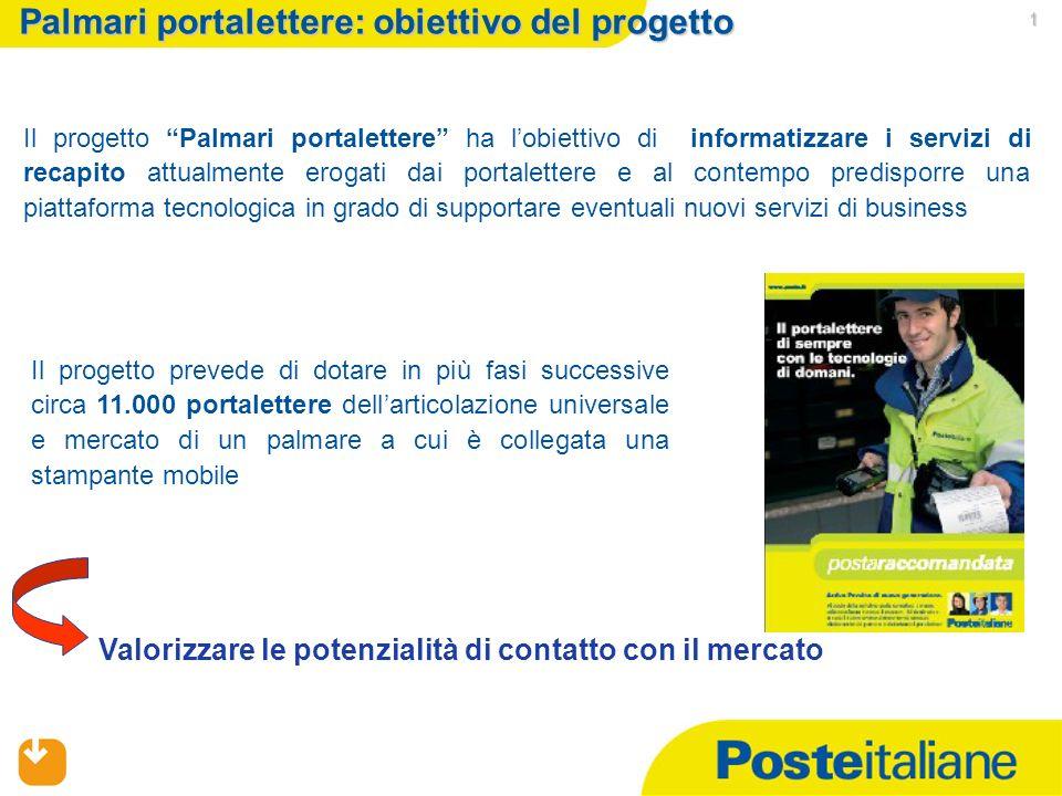 Palmari portalettere: obiettivo del progetto