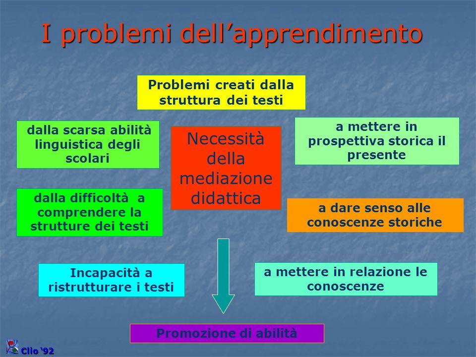 I problemi dell'apprendimento
