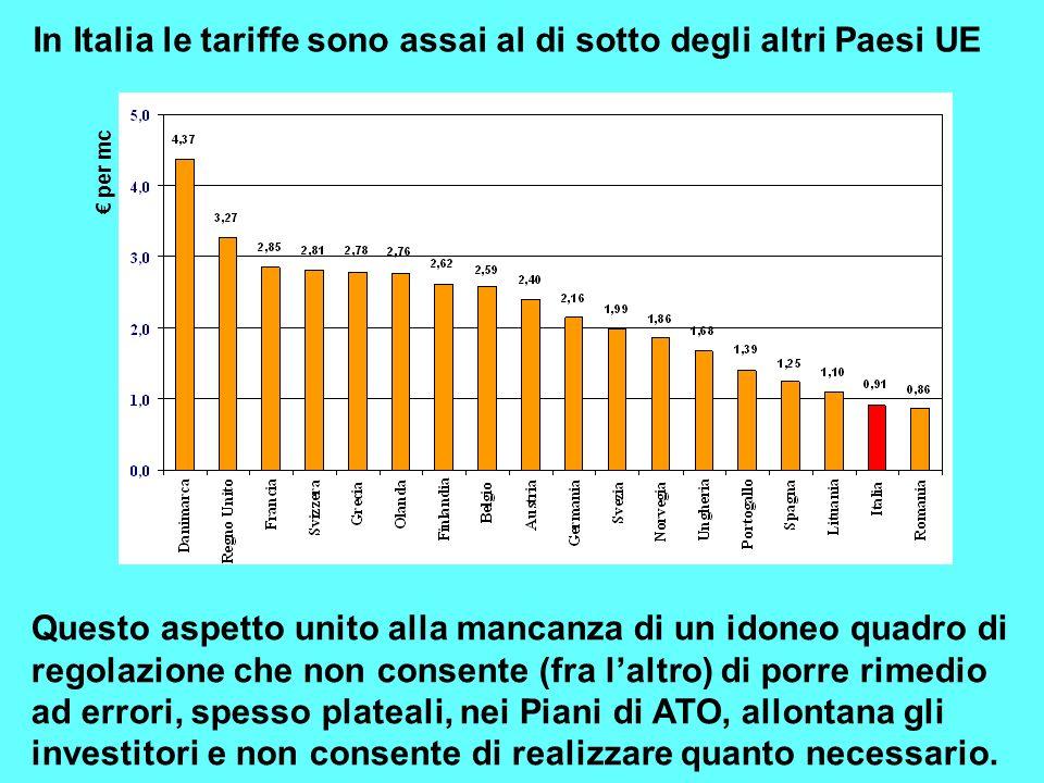 In Italia le tariffe sono assai al di sotto degli altri Paesi UE