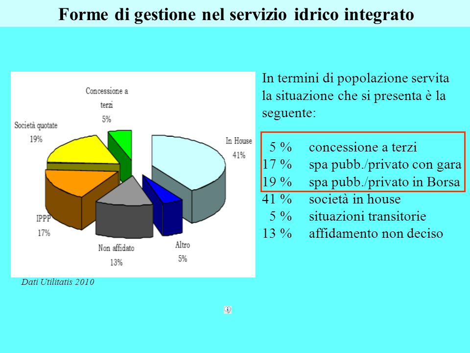 Forme di gestione nel servizio idrico integrato