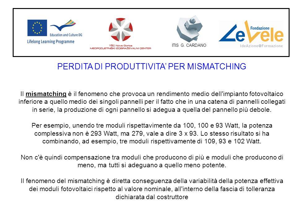 PERDITA DI PRODUTTIVITA' PER MISMATCHING