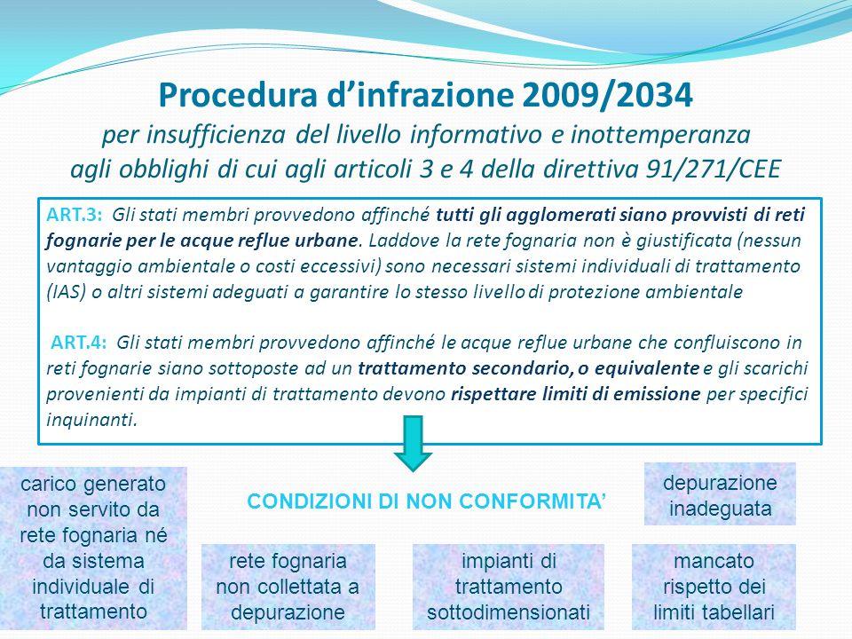 Procedura d'infrazione 2009/2034