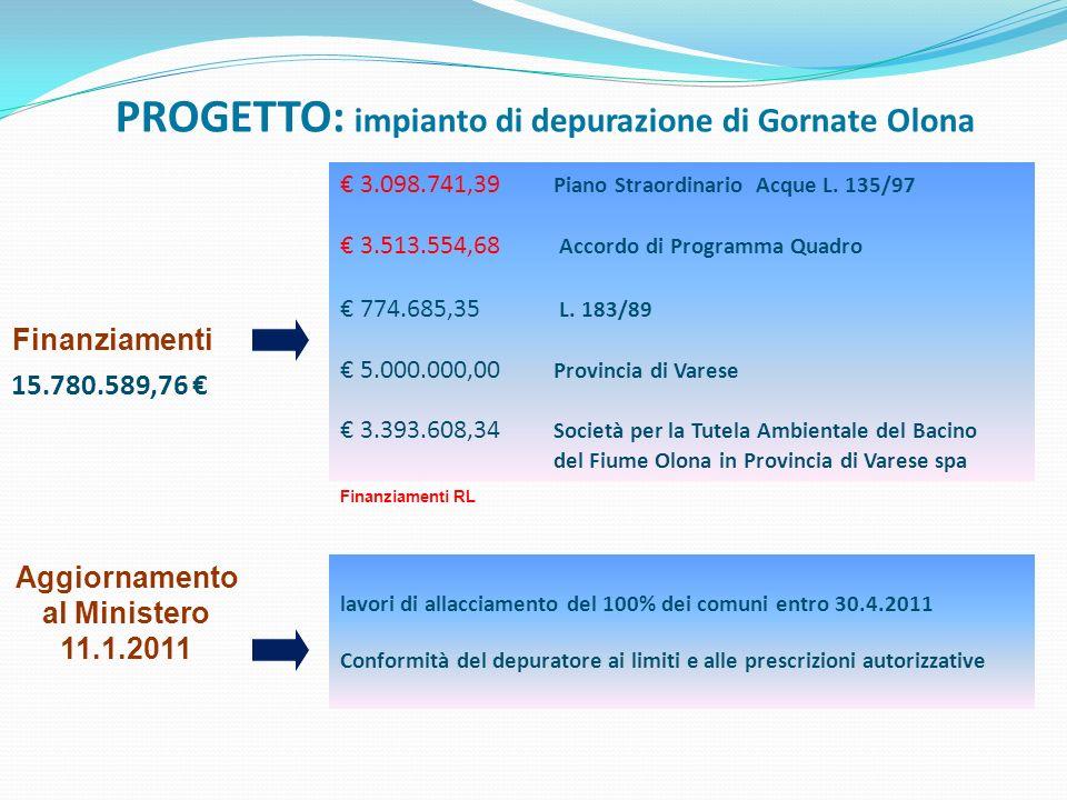 Aggiornamento al Ministero 11.1.2011