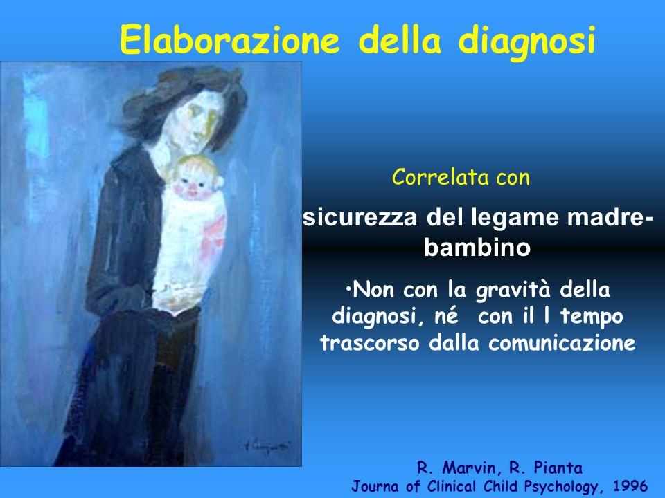 Elaborazione della diagnosi