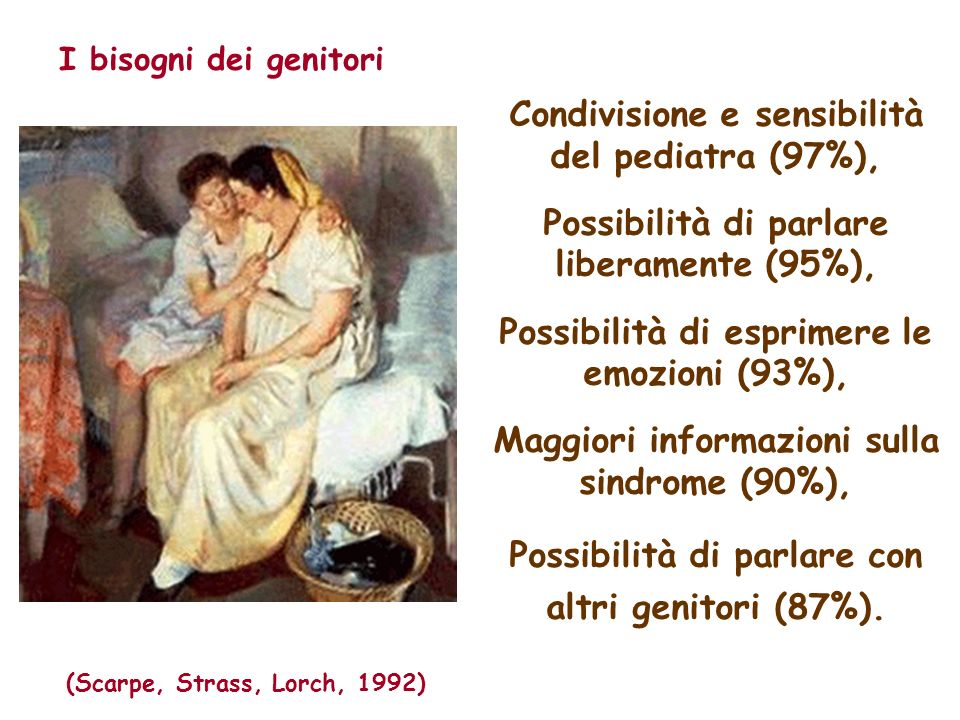 Condivisione e sensibilità del pediatra (97%),