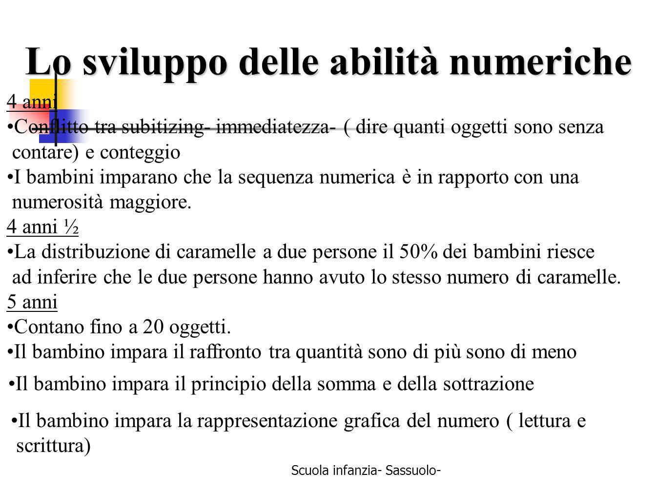 Claudio Turello- Marialuisa Antoniotti