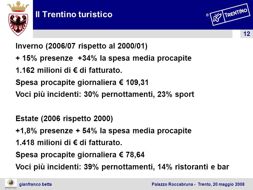 Il Trentino turistico . Inverno (2006/07 rispetto al 2000/01)