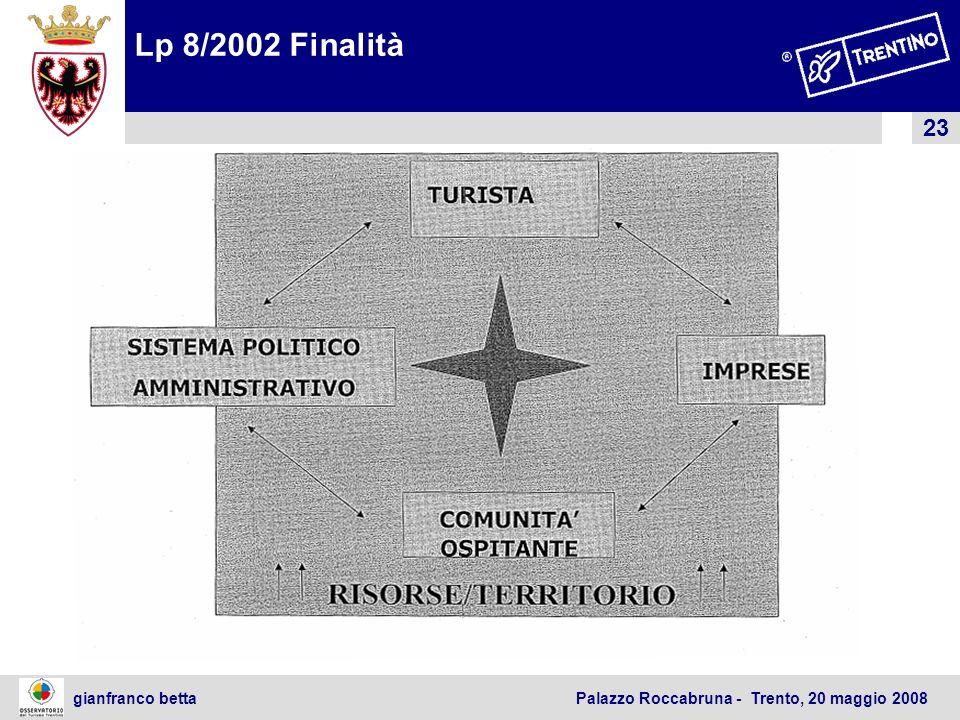 Lp 8/2002 Finalità