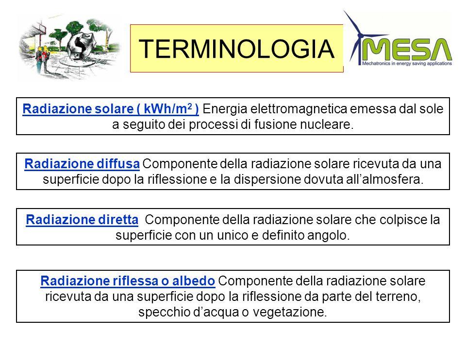 TERMINOLOGIA Radiazione solare ( kWh/m2 ) Energia elettromagnetica emessa dal sole a seguito dei processi di fusione nucleare.