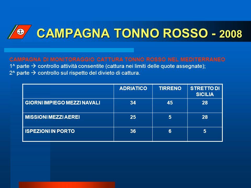 CAMPAGNA TONNO ROSSO - 2008 CAMPAGNA DI MONITORAGGIO CATTURA TONNO ROSSO NEL MEDITERRANEO.