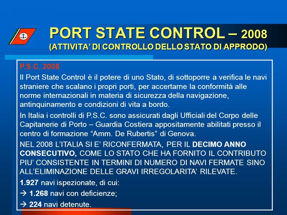 PORT STATE CONTROL – 2008 (ATTIVITA' DI CONTROLLO DELLO STATO DI APPRODO)