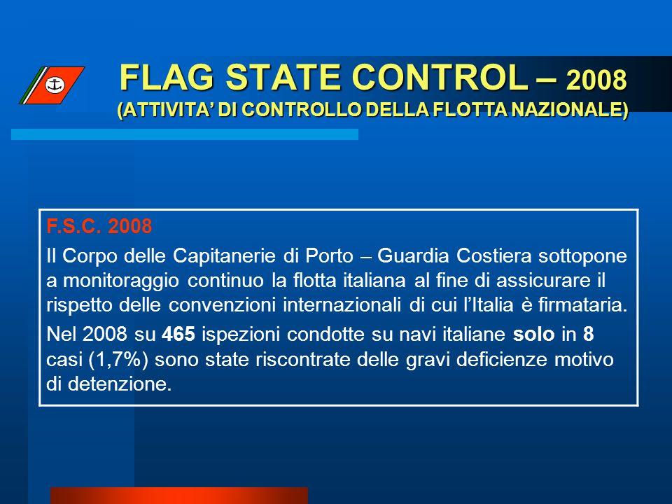 FLAG STATE CONTROL – 2008 (ATTIVITA' DI CONTROLLO DELLA FLOTTA NAZIONALE)