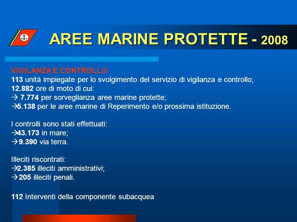 AREE MARINE PROTETTE - 2008 VIGILANZA E CONTROLLO