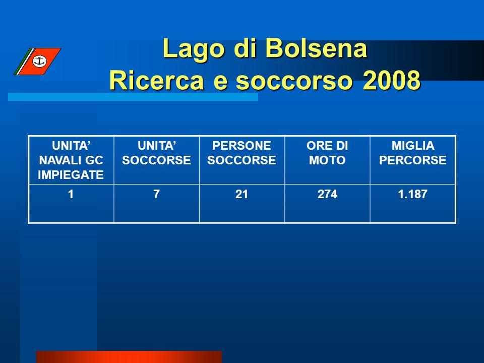 Lago di Bolsena Ricerca e soccorso 2008