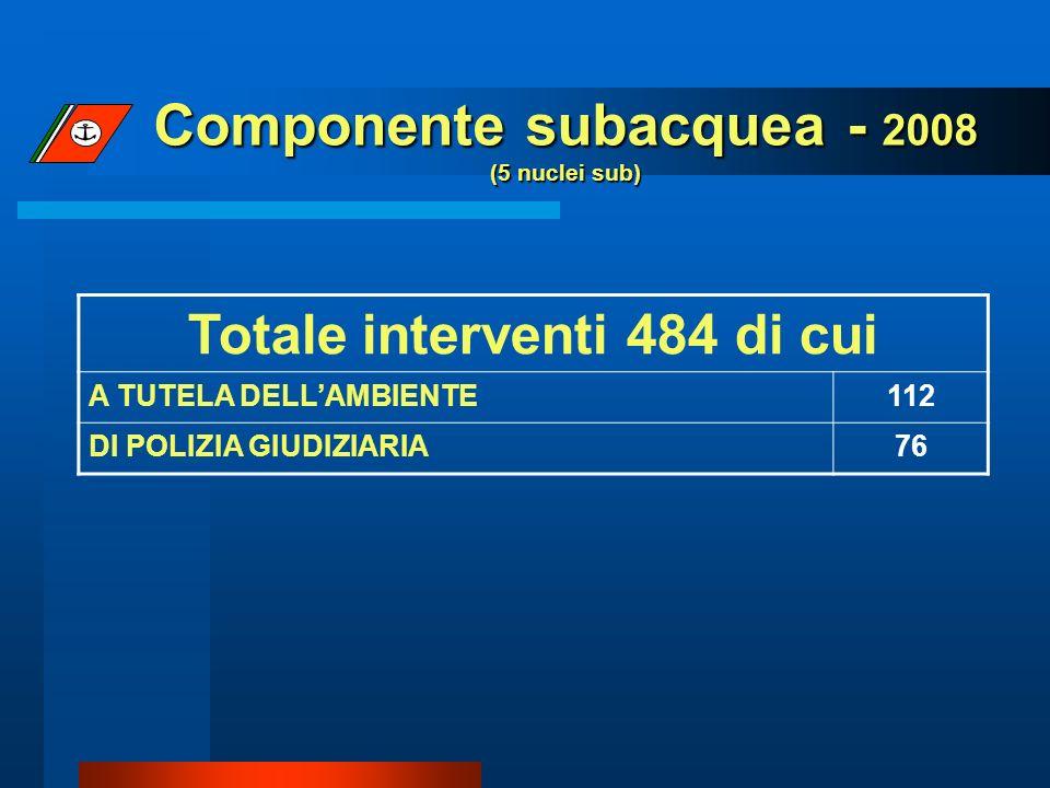 Componente subacquea - 2008 (5 nuclei sub)