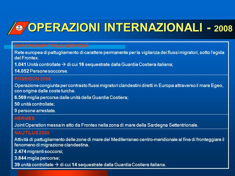 OPERAZIONI INTERNAZIONALI - 2008