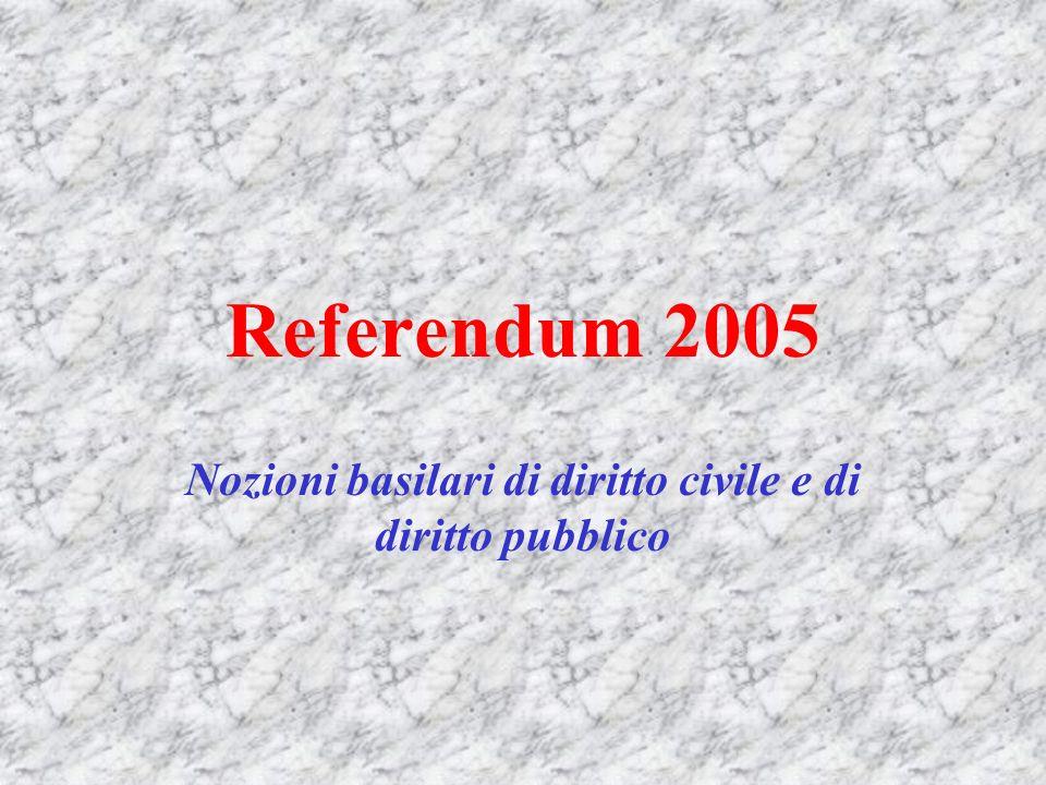 Nozioni basilari di diritto civile e di diritto pubblico