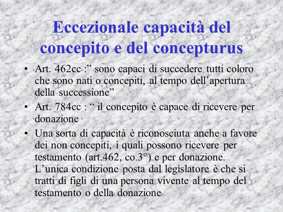 Eccezionale capacità del concepito e del concepturus