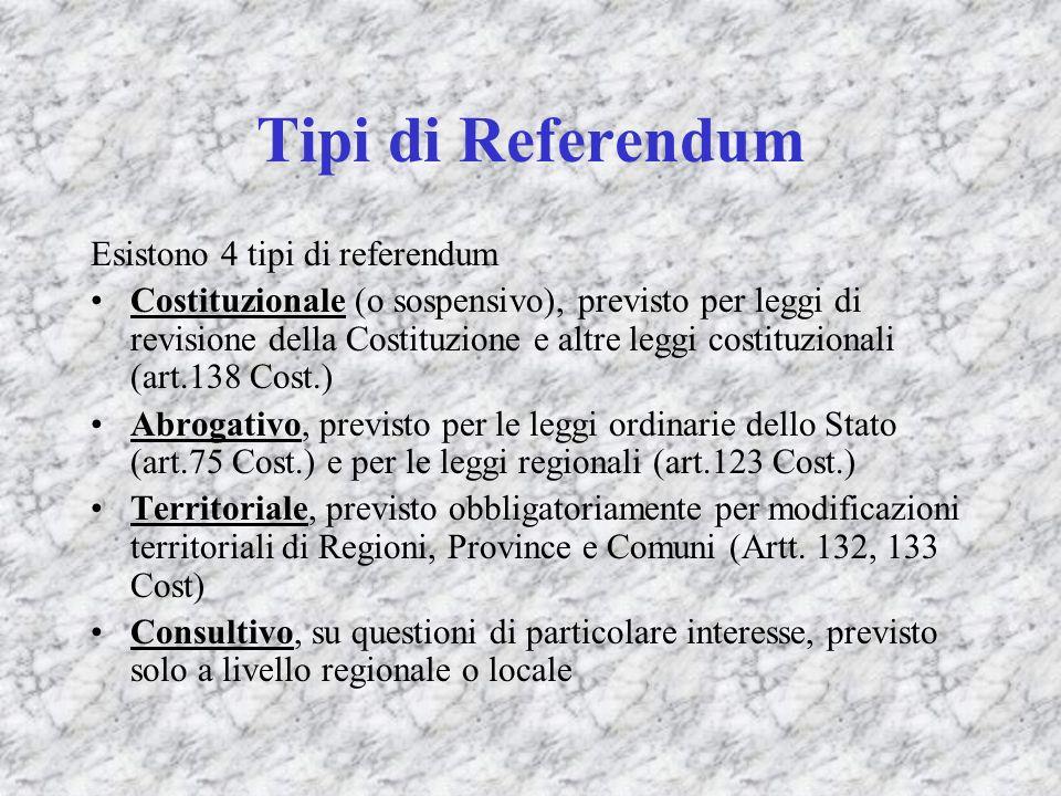 Tipi di Referendum Esistono 4 tipi di referendum