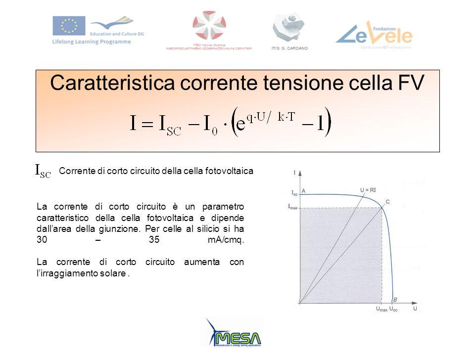 Caratteristica corrente tensione cella FV