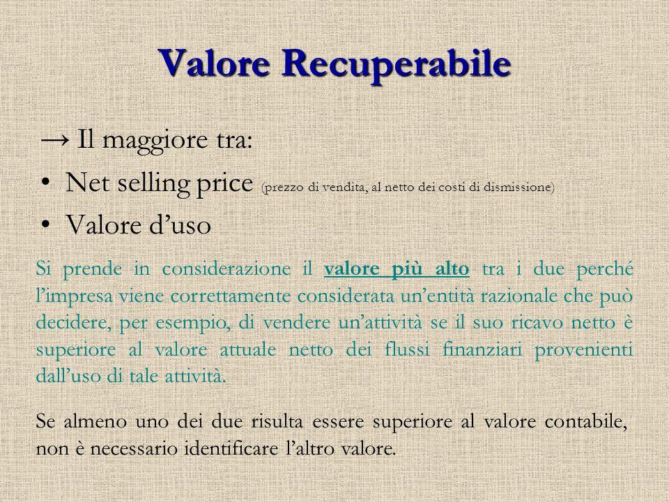 Valore Recuperabile → Il maggiore tra: