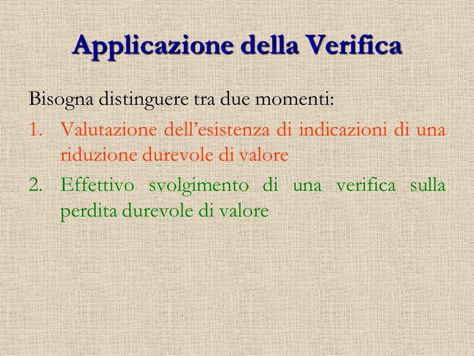 Applicazione della Verifica