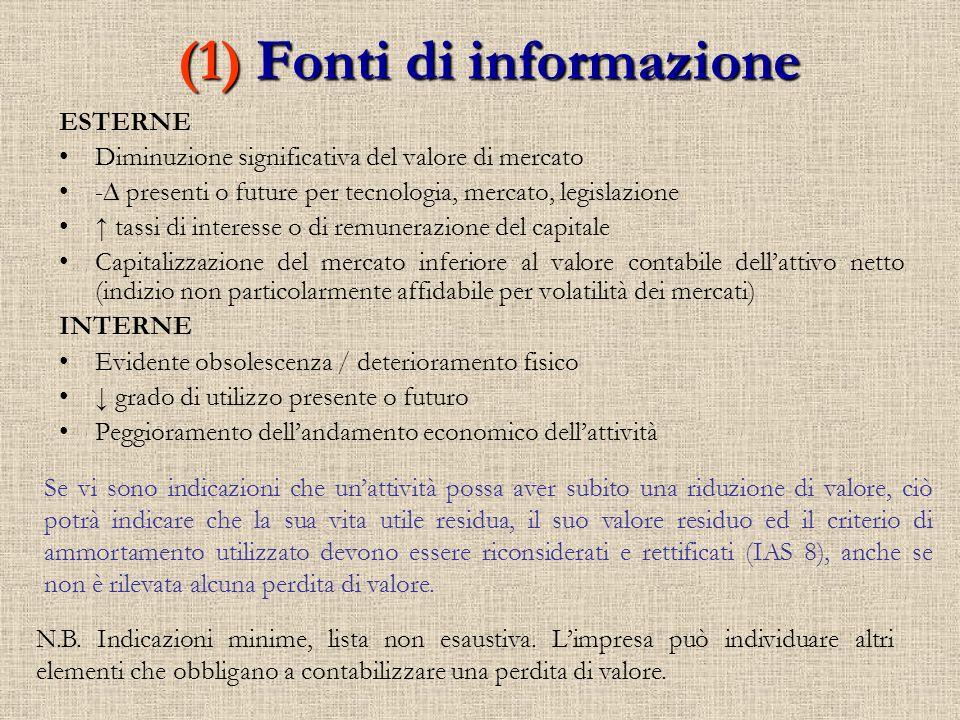 (1) Fonti di informazione