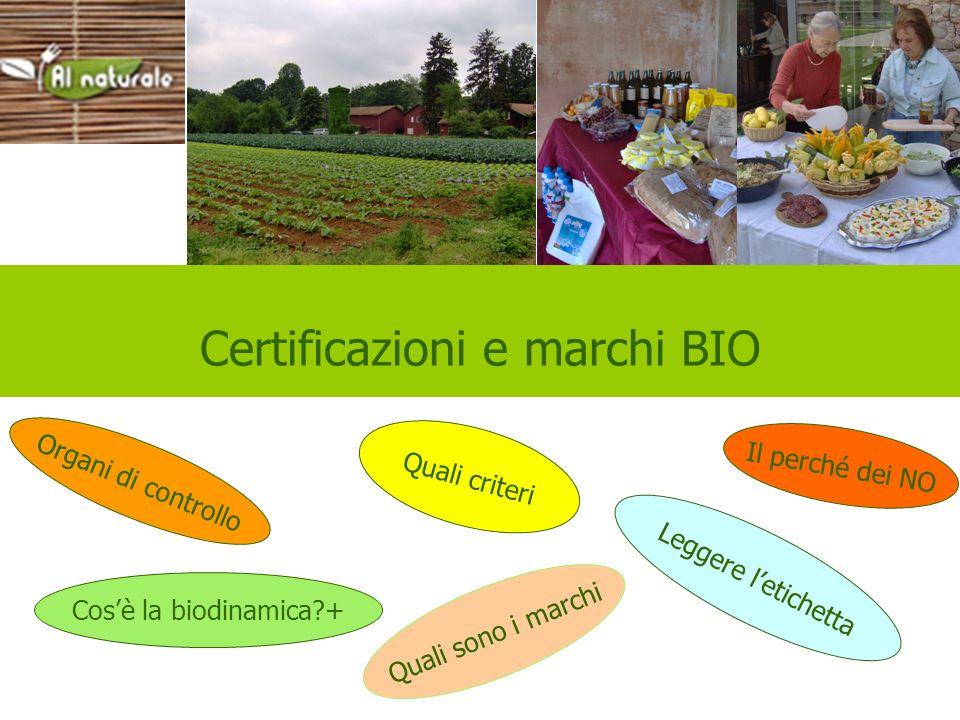 Certificazioni e marchi BIO