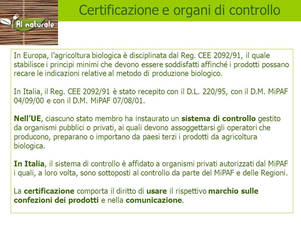Certificazione e organi di controllo