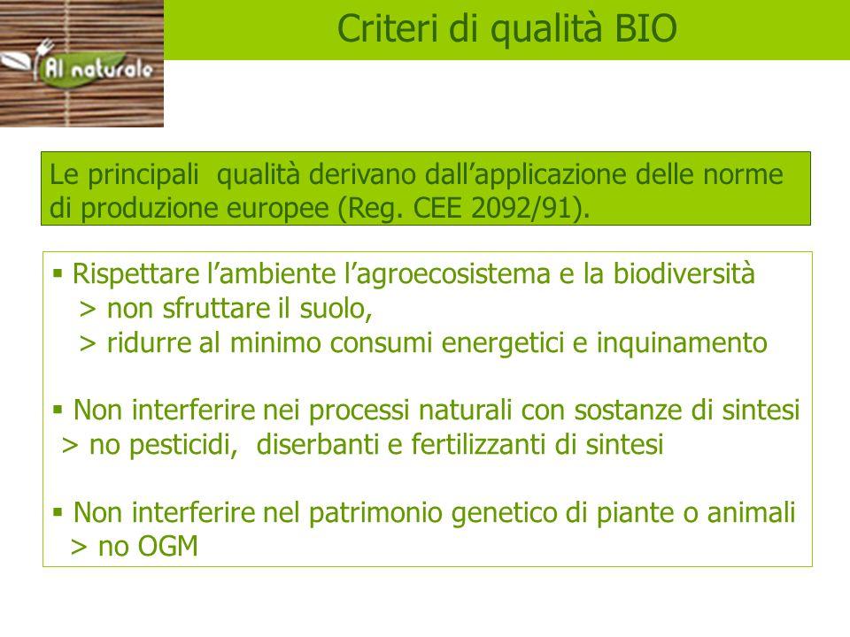 Criteri Criteri di qualità BIO. Le principali qualità derivano dall'applicazione delle norme di produzione europee (Reg. CEE 2092/91).