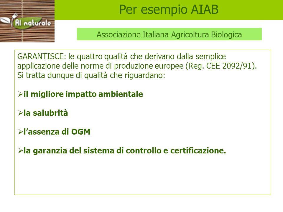 Associazione Italiana Agricoltura Biologica