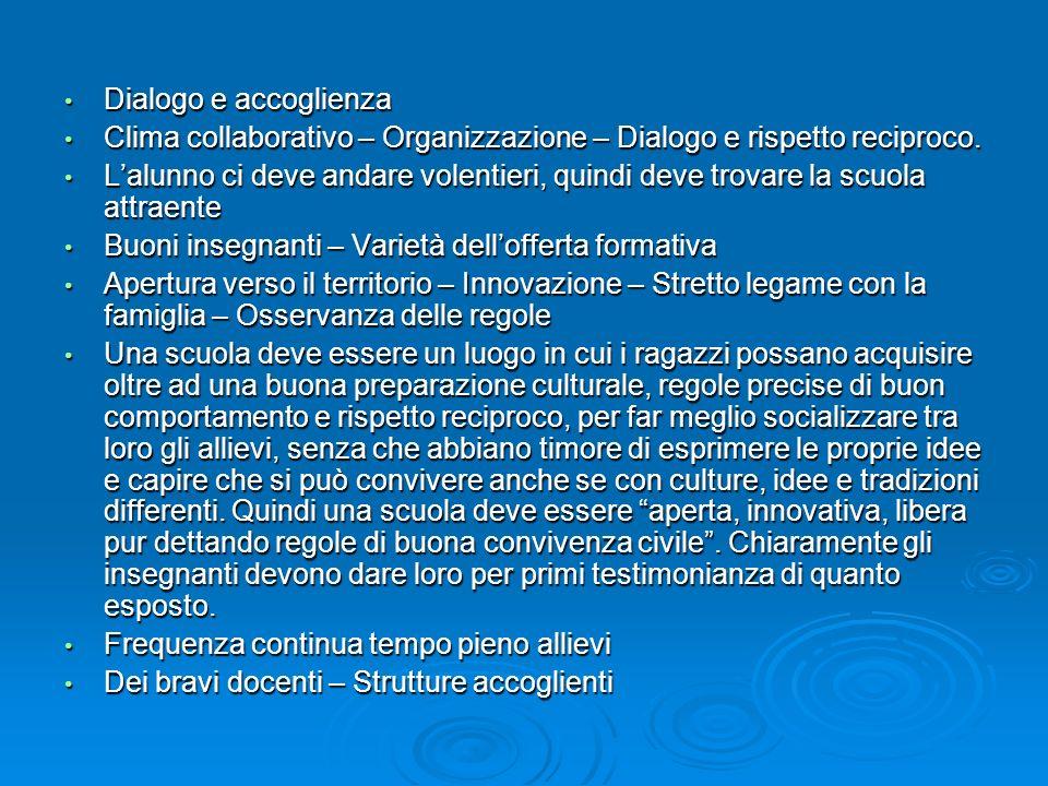 Dialogo e accoglienza Clima collaborativo – Organizzazione – Dialogo e rispetto reciproco.