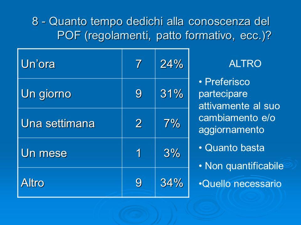 8 - Quanto tempo dedichi alla conoscenza del POF (regolamenti, patto formativo, ecc.)