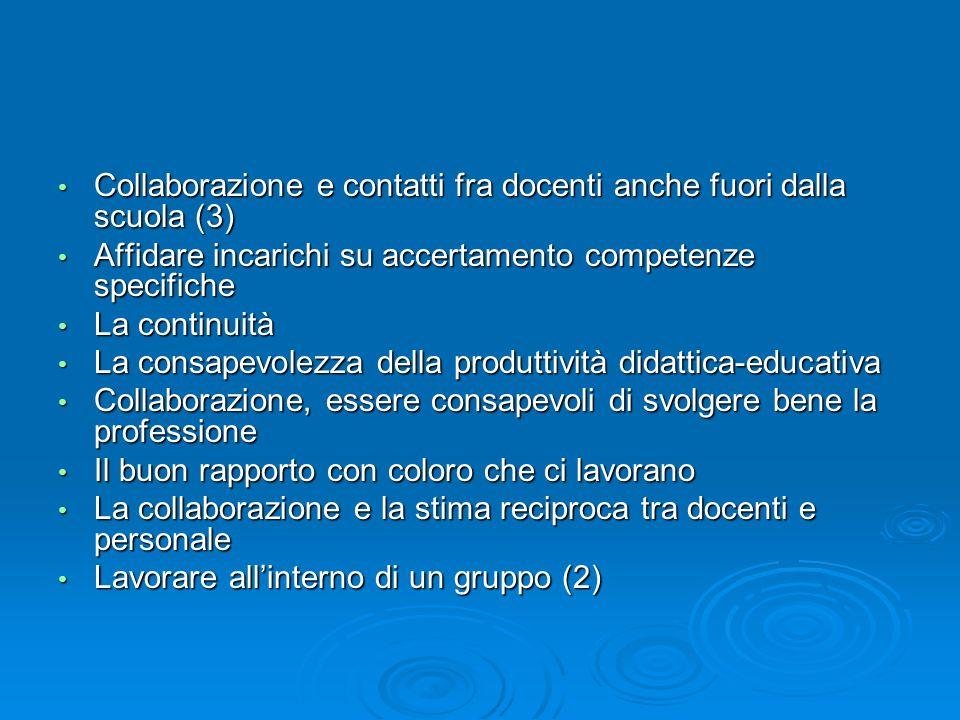 Collaborazione e contatti fra docenti anche fuori dalla scuola (3)