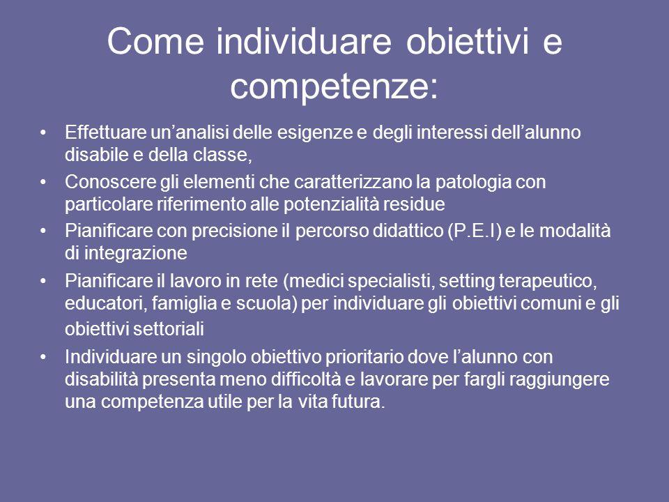 Come individuare obiettivi e competenze: