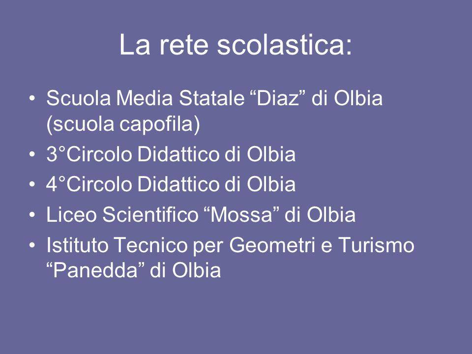 La rete scolastica:Scuola Media Statale Diaz di Olbia (scuola capofila) 3°Circolo Didattico di Olbia.
