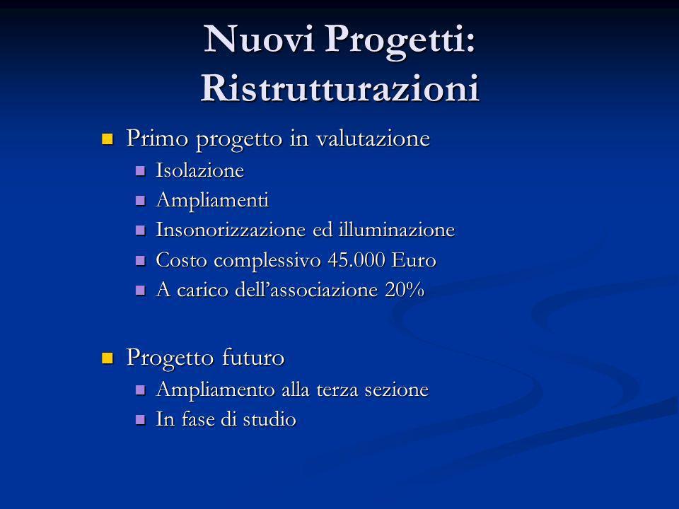 Nuovi Progetti: Ristrutturazioni