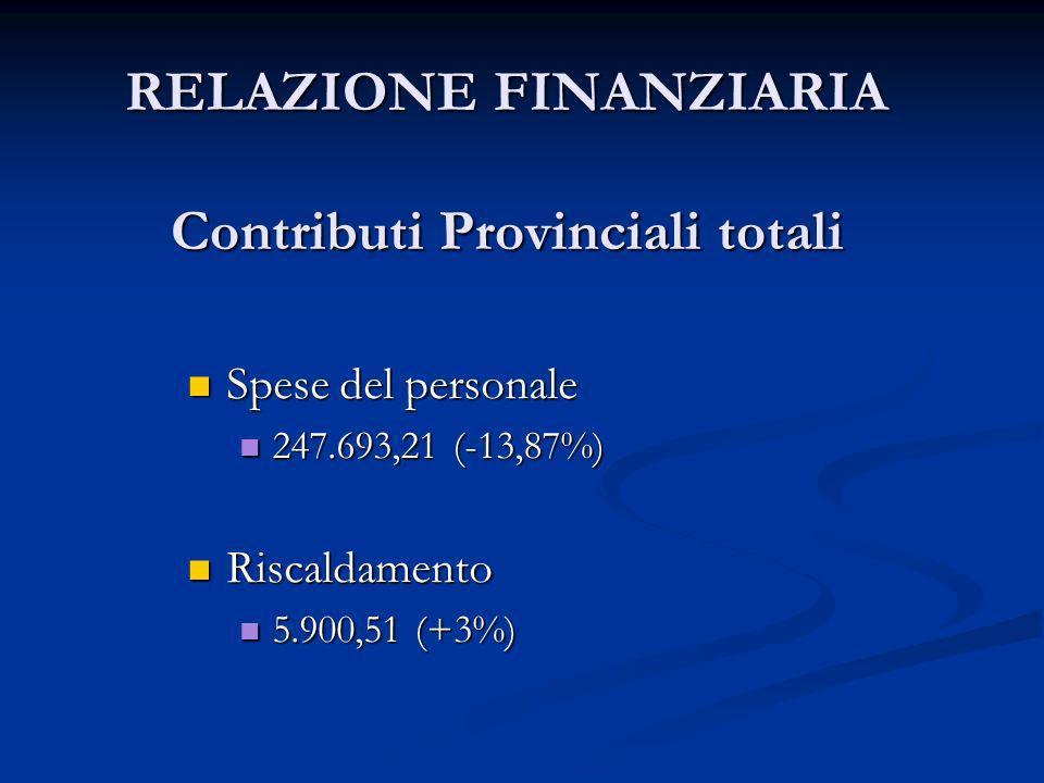 RELAZIONE FINANZIARIA Contributi Provinciali totali