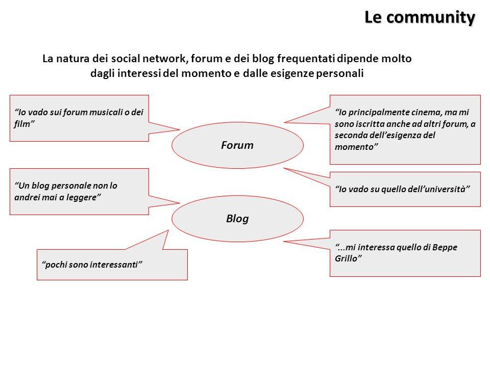 Le community La natura dei social network, forum e dei blog frequentati dipende molto dagli interessi del momento e dalle esigenze personali.