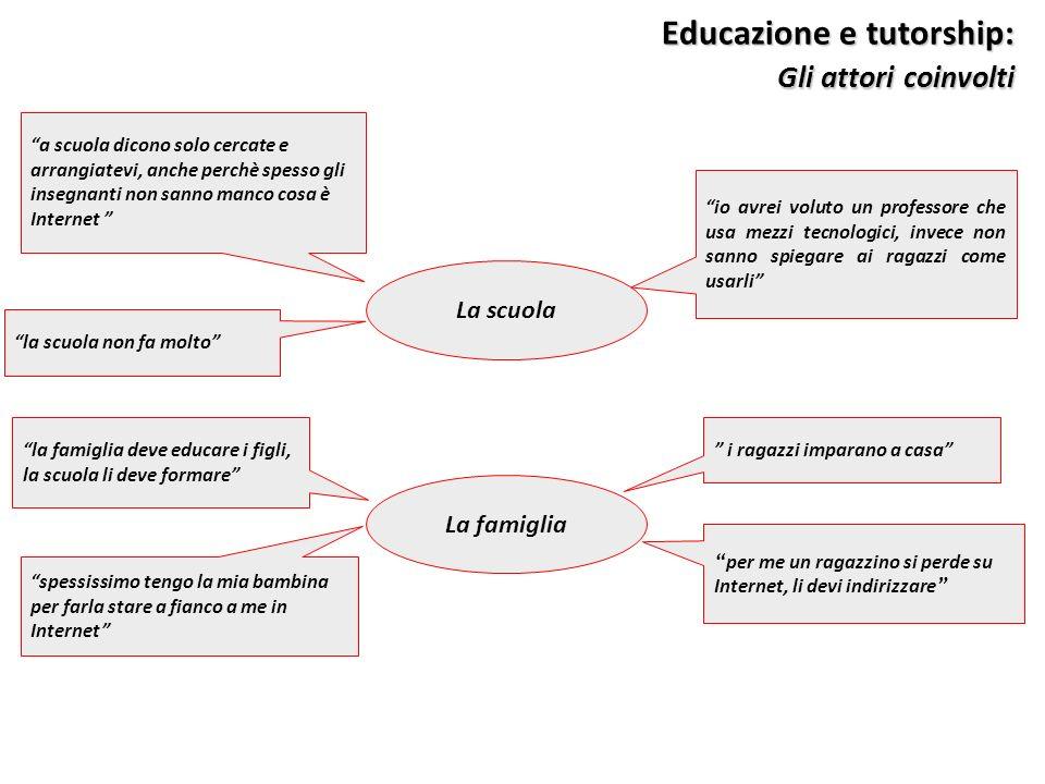 Educazione e tutorship: Gli attori coinvolti