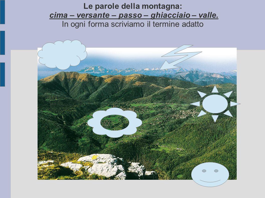 Le parole della montagna: cima – versante – passo – ghiacciaio – valle