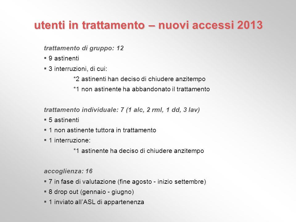 utenti in trattamento – nuovi accessi 2013