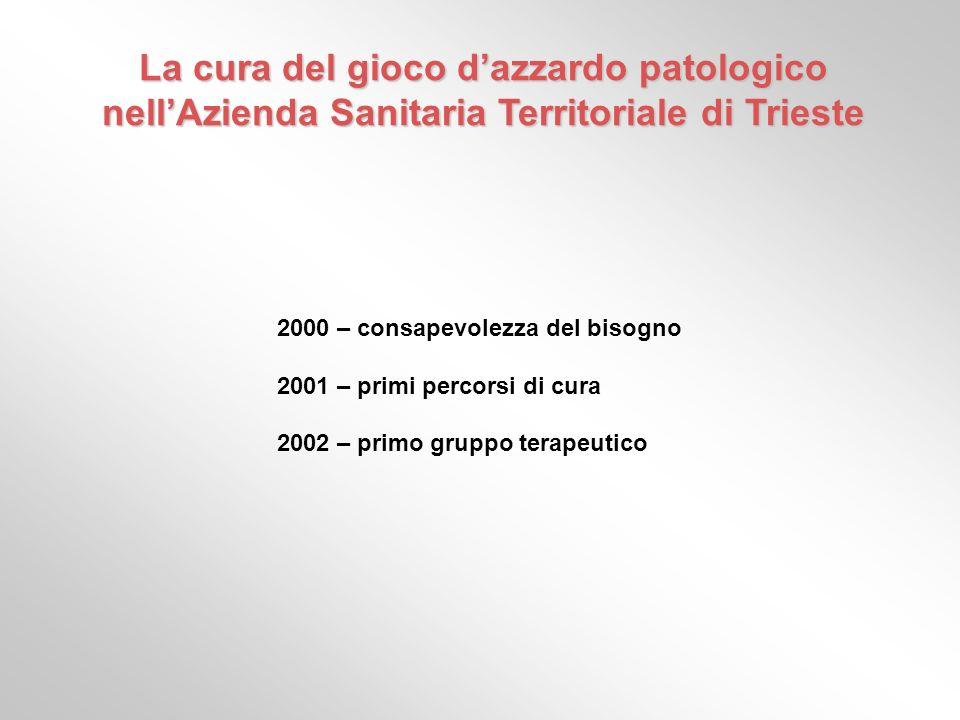 La cura del gioco d'azzardo patologico nell'Azienda Sanitaria Territoriale di Trieste